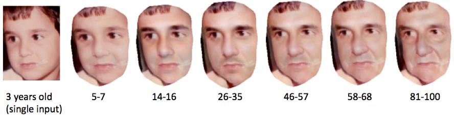 Software de predicción de apariencia en edades