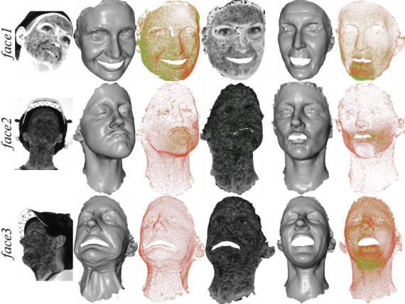 dense 3d motion capture for human faces